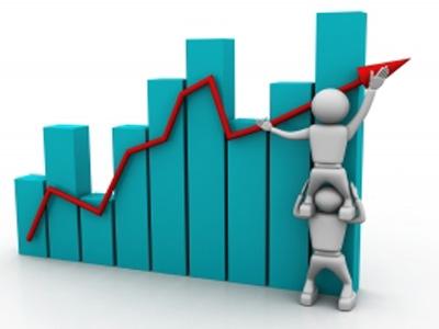 Đánh giá và Định giá Thương hiệu – Phần 1