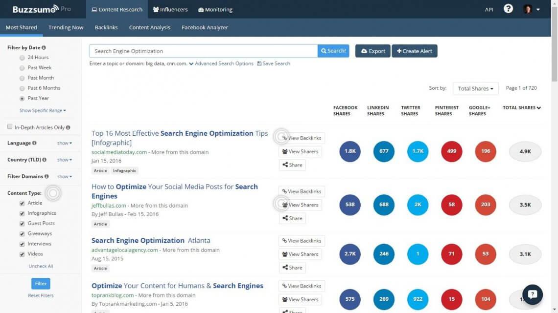 bảng điều khiển của Buzzsumo, công cụ phân tích đối thủ cạnh tranh