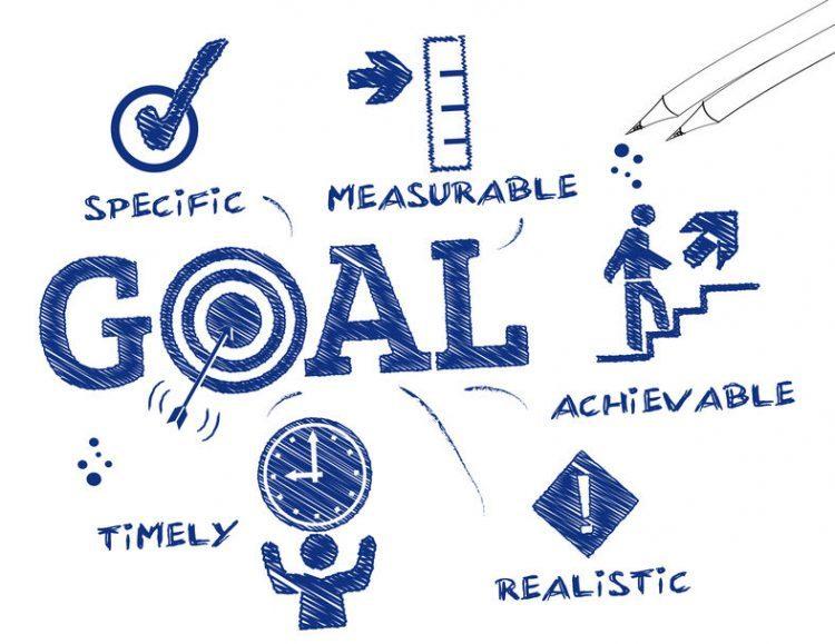 Thiết lập mục tiêu. Biểu đồ với các từ khóa và biểu tượng