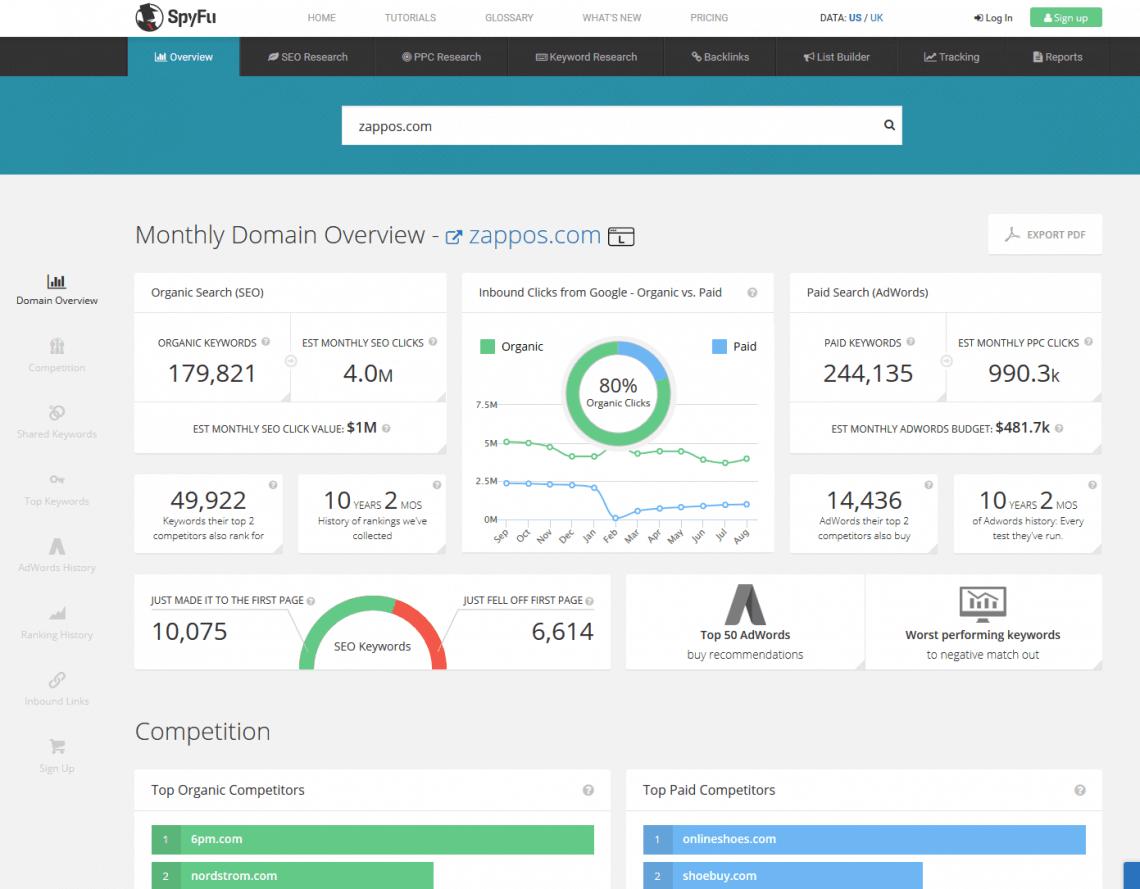 bảng điều khiển của Spyfu, công cụ phân tích đối thủ cạnh tranh